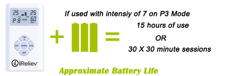 iReliev Dual Channel Tens - Battery Life