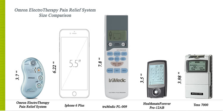 Omron PM3030 - Pain Relief System - Size Comparison