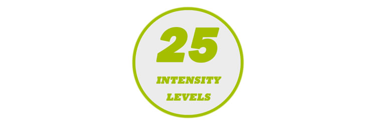 25 Levels of Output Intensity