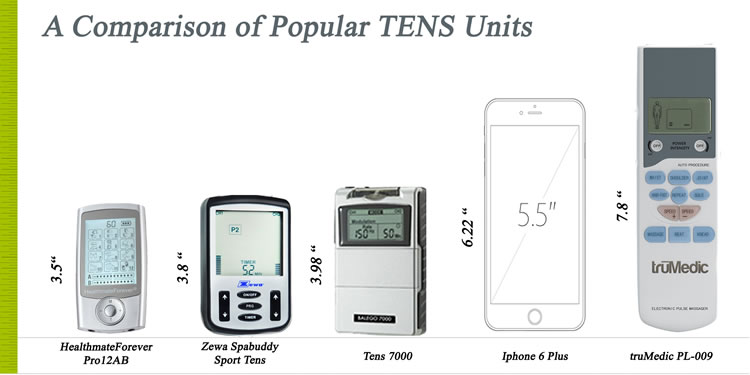 Size Comparison of Popular TENS Units