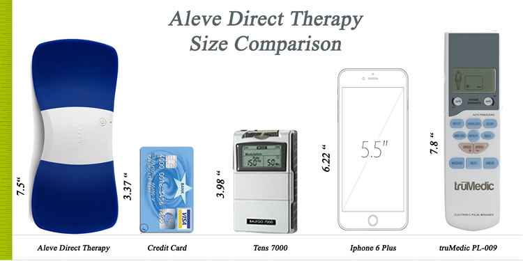 Aleve Direct Therapy - Size Comparison