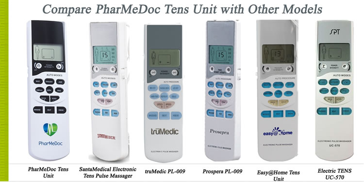 PharMeDoc Tens Unit and Other PL-009 Clones