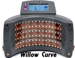 Willow Curve